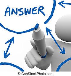 -, solução, junta escrevendo, resposta, problema, branca