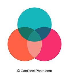 -, venn, négatif, isolé, espace blanc, fond, vecteur, couleur, icône, moderne, maths, diagramme