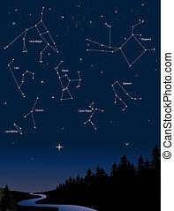 1, constellations