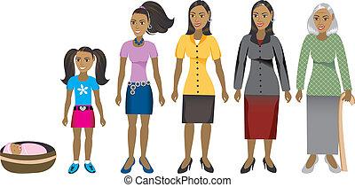 1, framsteg, ålder, kvinnlig