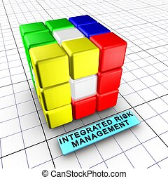 1-integrated, risco, gerência, (1/6)