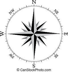 1, kompas