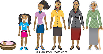 1, progreso, edad, hembra