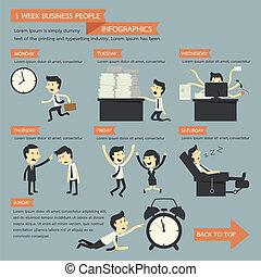 1, semana, personas empresa, infographics