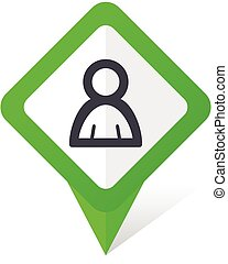 10, fyrkant, eps, person, vektor, grön fond, vit, pekare, shadow., ikon