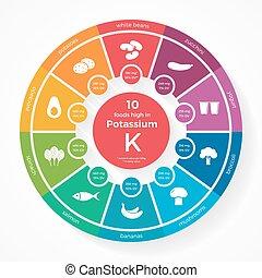 10, nutrición, alto, alimentos, infographics, potassium.