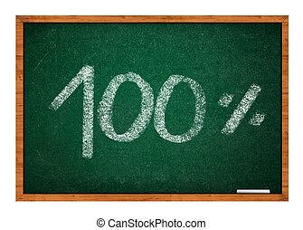 10 percent on green chalkboard