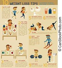 10, punte, vettore, perdita peso