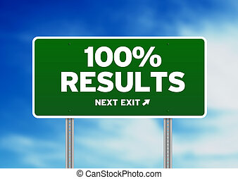 100% Results Road Sign - Green 100% Results highway sign on...