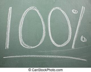 100% Written on Black Board