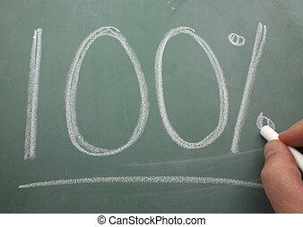 100% Written on Blackboard