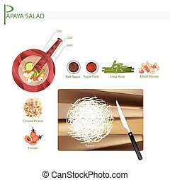 11 Ingredients Green Papaya Salad with Dried Shrimps Recipe...