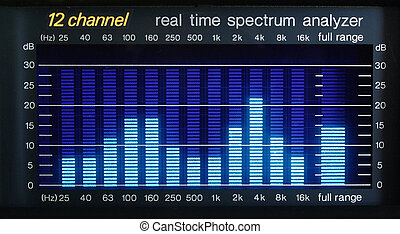 Display of a 12 channel spectrum analyzer with fluorescent frequency bars.