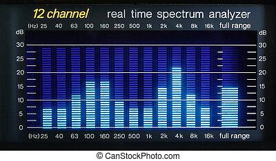 12 channel analyzer - Display of a 12 channel spectrum...