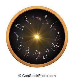 12 Horoscopes cycle