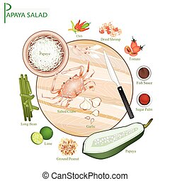 12 Ingredients Thai Green Papaya Salad Recipe - Cuisine and...