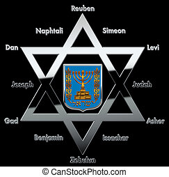 12 tribes of Israel and the emblem of the State of Israel