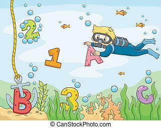 123's, submarino, plano de fondo, escena, abc