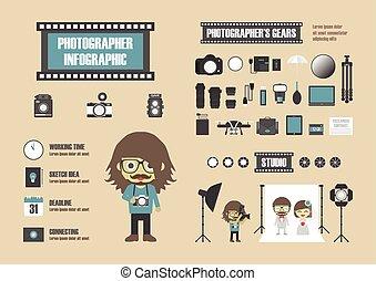 126.photographer infographic