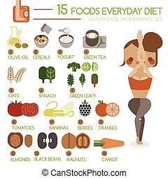 15, cibi, illustratore, ogni giorno, dieta