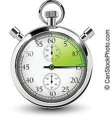 15 seconds stop watch.