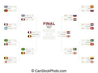 16, championnat, drapeau, participants, parenthèse, quarter-finals, rond, semi-finals.