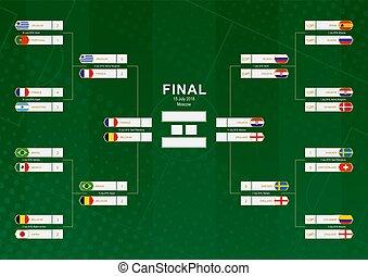 16, championnat, semi-finals, drapeau, arrière-plan., participants, parenthèse, vert, football, quarter-finals, rond