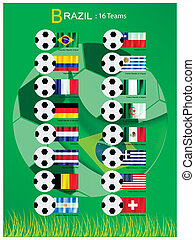 16 Teams of Football Tournament in Brazil 2014