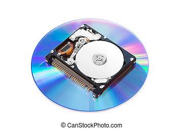 """1,8"""" HDD on optical disc"""