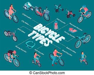 1909.i032.009.f.m005.c7.isometric, bicicletta, set