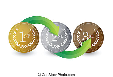1st, 2nd, 3rd awards golden emblems