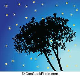 2, 樹, 背景