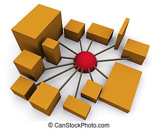 2, gestion réseau