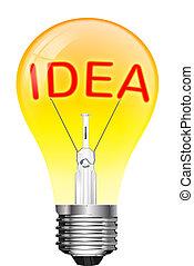 2, idea