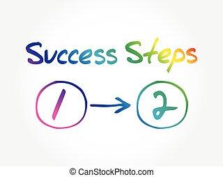 2 Success Steps business concept