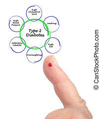 2, type, diabetes