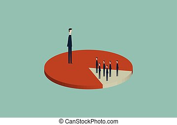 20, kisebbség, döntések, százalék, rész, owned, egy, principle., többség, időz, dominált, piac, személy, sok, people.pareto, 80, foglyul ejtett