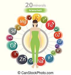 20 minerals