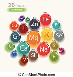 20 minerals: microelements and macro elements, useful for ...