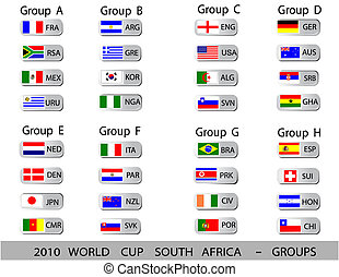 2010 World Cup South Africa balls - Groups