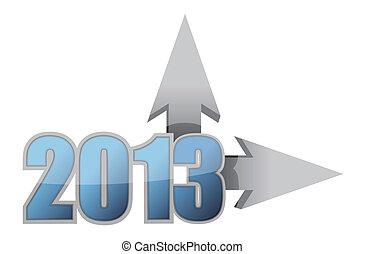 2013, 成功, ビジネス