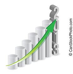 2013 growth bar graph