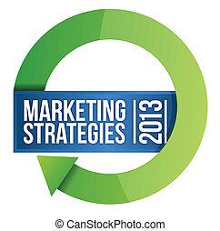 2013 Marketing strategies cycle