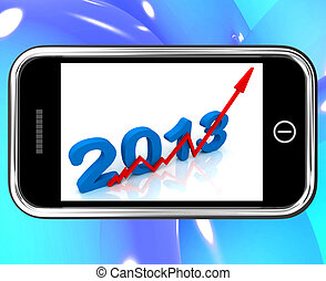 2013 On Smartphone Shows Financial Forecasting