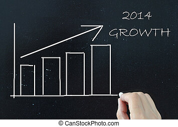 2014 business chart growth
