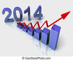 2014, gráfico, azul, exposiciones, presupuesto, barra