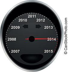 2014, odómetro