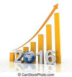 2016, wachstumsdiagramm