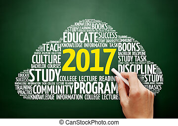 2017 Education word cloud