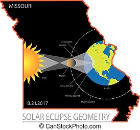 2017 Solar Eclipse Geometry Across Missouri State Map Illustration